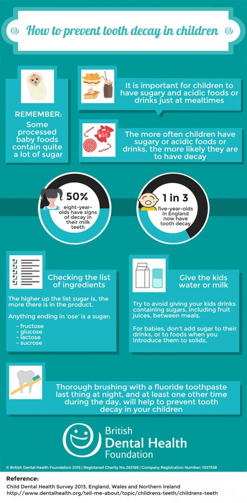 dental-infographic-how-prevent-tooth-decay-in-children